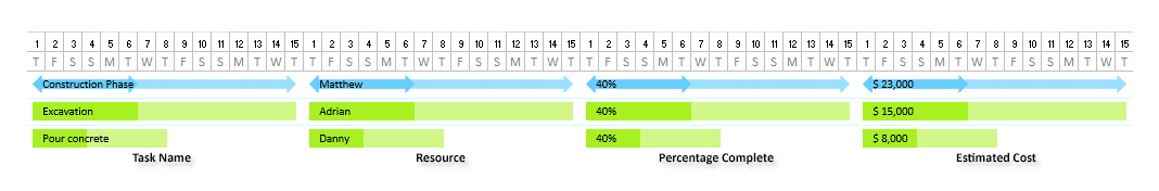 Show Text in Gantt Bars - Examples