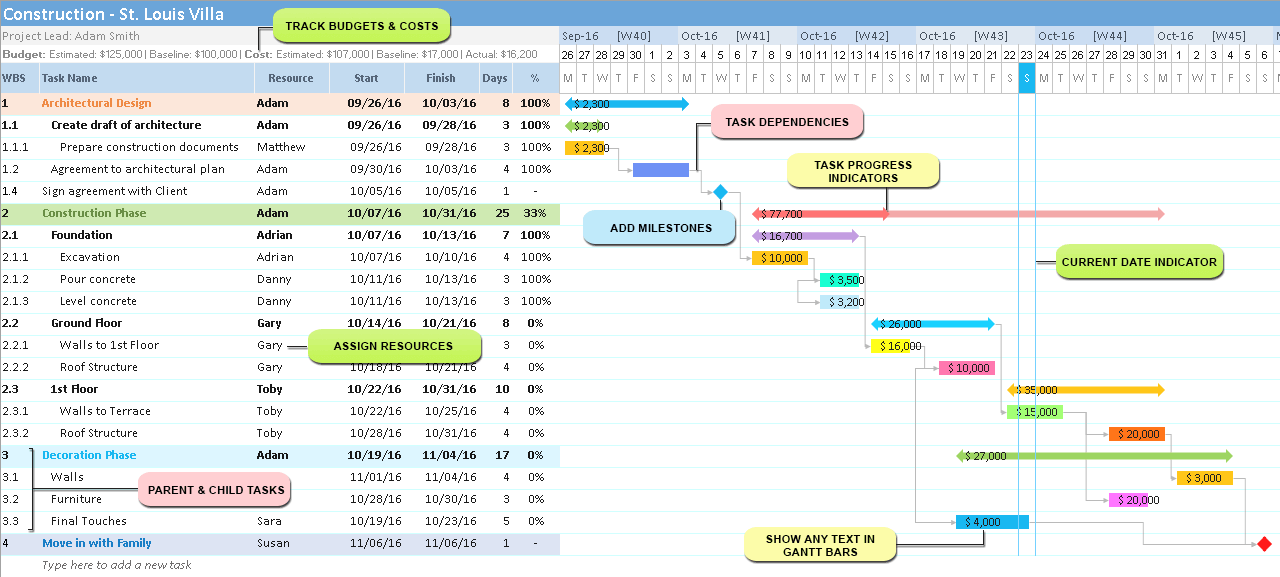 From Here You Can Easily Customize The Gantt Chart By Changing Timeline Colors And Adding Various Details Like Percent Complete Costs Etc