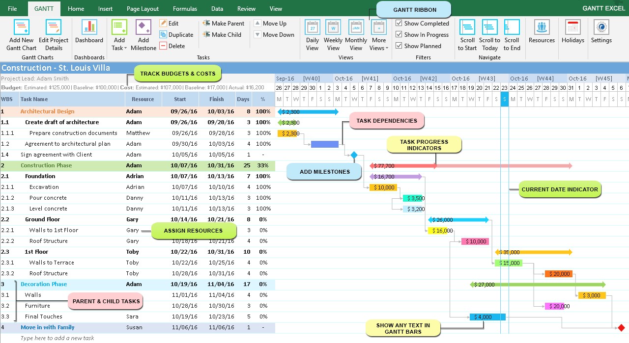 How to Create a Gantt Chart in Excel 2007, Excel 2010, Excel 2013
