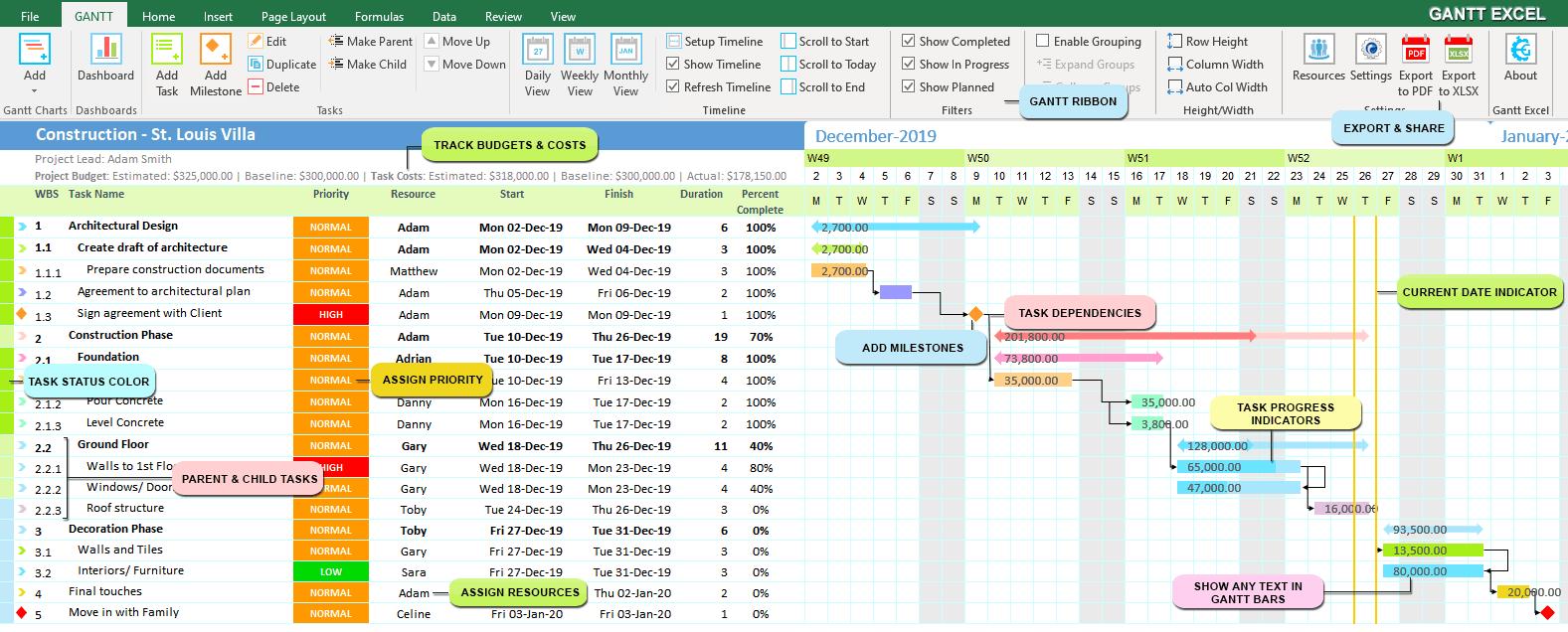 Construction Gantt Chart